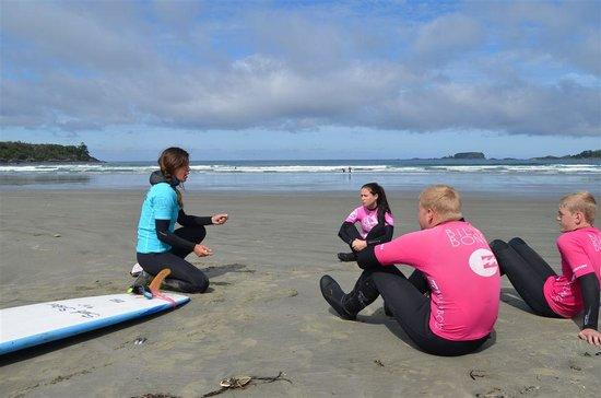 British Columbia Surfing
